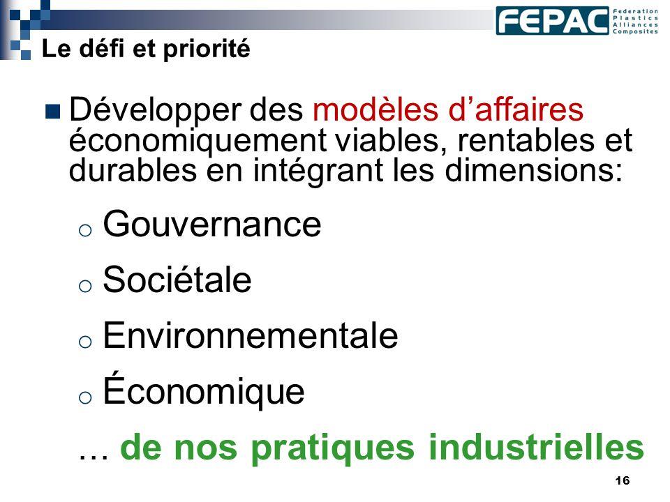 16 Le défi et priorité Développer des modèles daffaires économiquement viables, rentables et durables en intégrant les dimensions: o Gouvernance o Sociétale o Environnementale o Économique … de nos pratiques industrielles