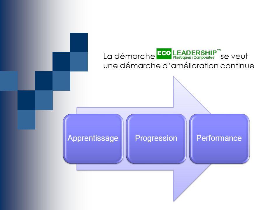 La démarche se veut une démarche damélioration continue ApprentissageProgressionPerformance