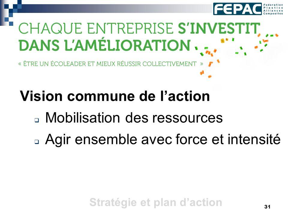 31 Vision commune de laction Mobilisation des ressources Agir ensemble avec force et intensité Stratégie et plan daction