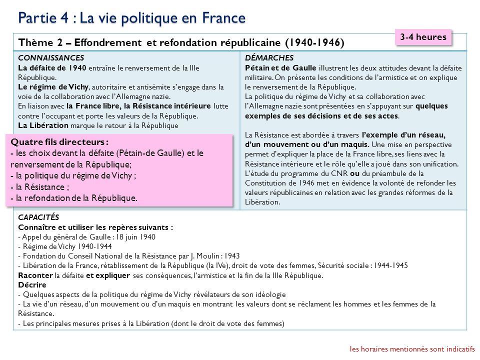 Thème 2 – Effondrement et refondation républicaine (1940-1946) CONNAISSANCES La défaite de 1940 entraîne le renversement de la IIIe République. Le rég
