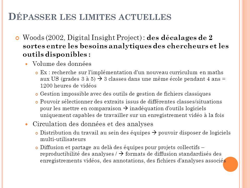 D ÉPASSER LES LIMITES ACTUELLES Woods (2002, Digital Insight Project) : des décalages de 2 sortes entre les besoins analytiques des chercheurs et les