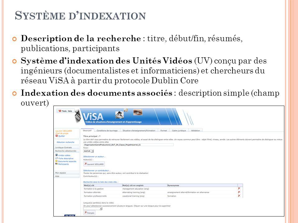 S YSTÈME D INDEXATION Description de la recherche : titre, début/fin, résumés, publications, participants Système dindexation des Unités Vidéos (UV) c