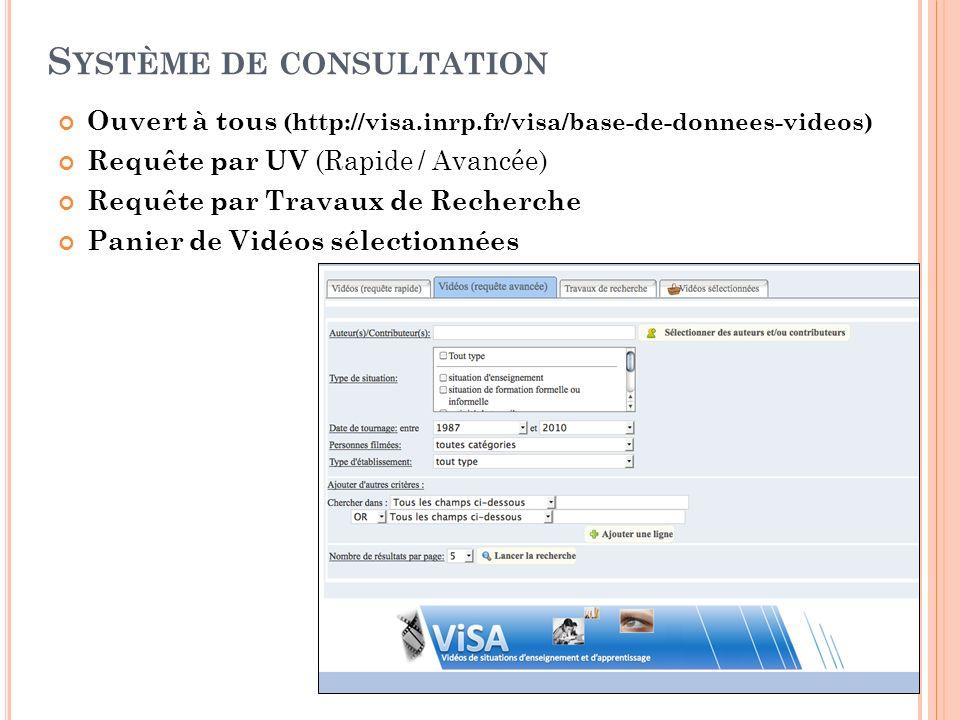 S YSTÈME DE CONSULTATION Ouvert à tous (http://visa.inrp.fr/visa/base-de-donnees-videos) Requête par UV (Rapide / Avancée) Requête par Travaux de Recherche Panier de Vidéos sélectionnées
