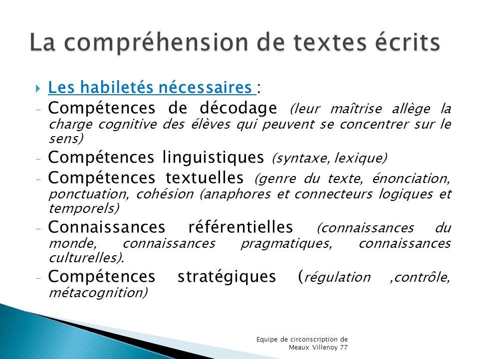 Les habiletés nécessaires : - Compétences de décodage (leur maîtrise allège la charge cognitive des élèves qui peuvent se concentrer sur le sens) - Compétences linguistiques (syntaxe, lexique) - Compétences textuelles (genre du texte, énonciation, ponctuation, cohésion (anaphores et connecteurs logiques et temporels) - Connaissances référentielles (connaissances du monde, connaissances pragmatiques, connaissances culturelles).