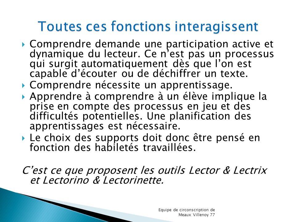 Comprendre demande une participation active et dynamique du lecteur.