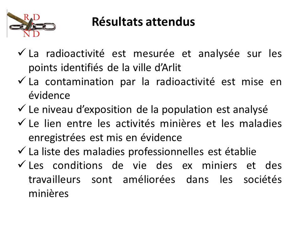 Résultats attendus La radioactivité est mesurée et analysée sur les points identifiés de la ville dArlit La contamination par la radioactivité est mis