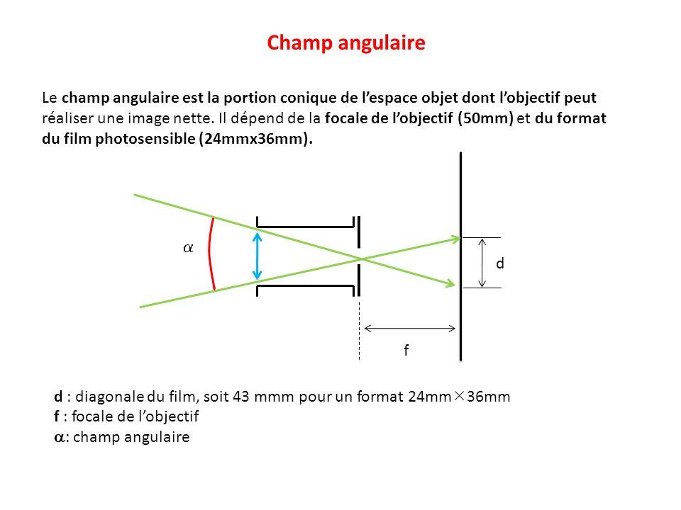 Champ angulaire Le champ angulaire est la portion conique de lespace objet dont lobjectif peut réaliser une image nette. Il dépend de la focale de lob