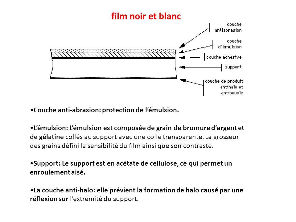 film noir et blanc Couche anti-abrasion: protection de lémulsion. Lémulsion: Lémulsion est composée de grain de bromure dargent et de gélatine collés