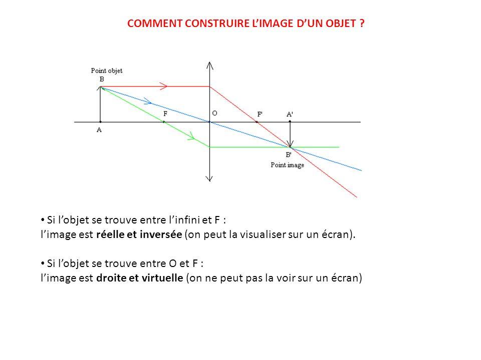 COMMENT CONSTRUIRE LIMAGE DUN OBJET ? Si lobjet se trouve entre linfini et F : limage est réelle et inversée (on peut la visualiser sur un écran). Si