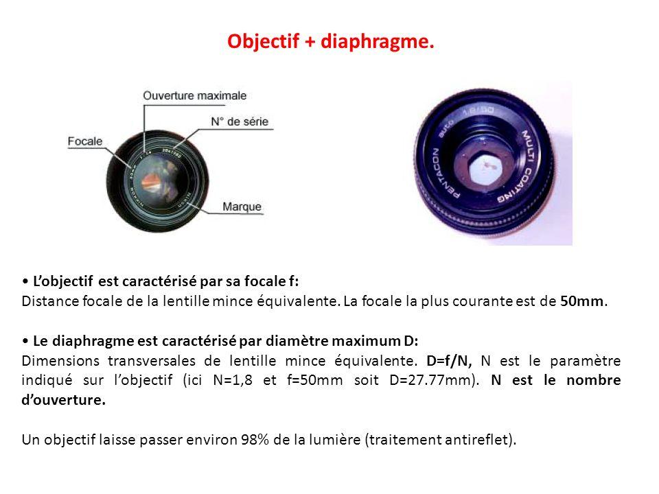 Objectif + diaphragme. Lobjectif est caractérisé par sa focale f: Distance focale de la lentille mince équivalente. La focale la plus courante est de
