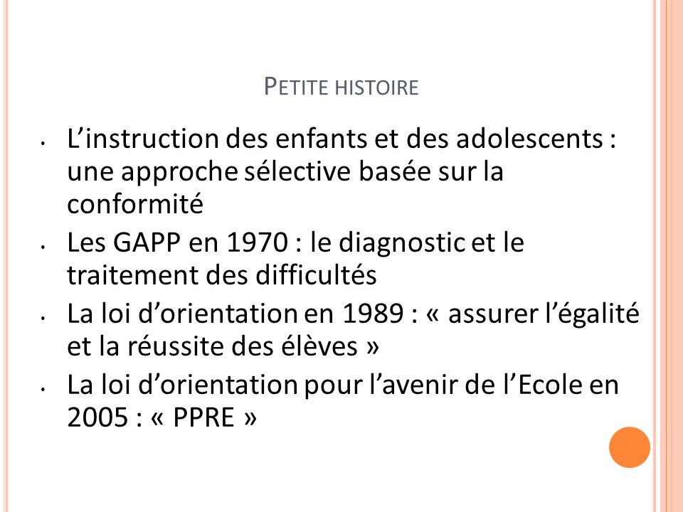 P ETITE HISTOIRE Linstruction des enfants et des adolescents : une approche sélective basée sur la conformité Les GAPP en 1970 : le diagnostic et le t