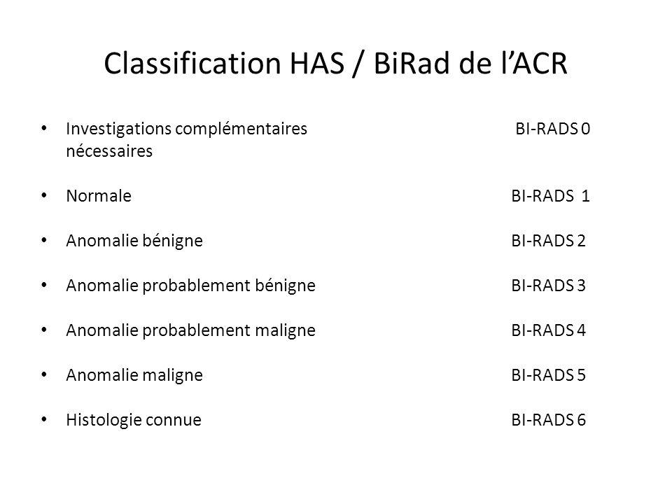 Classification HAS / BiRad de lACR Investigations complémentaires BI-RADS 0 nécessaires NormaleBI-RADS 1 Anomalie bénigne BI-RADS 2 Anomalie probablem