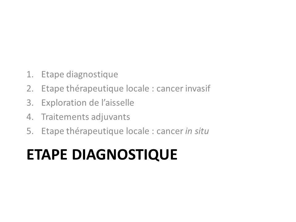 ETAPE DIAGNOSTIQUE 1.Etape diagnostique 2.Etape thérapeutique locale : cancer invasif 3.Exploration de laisselle 4.Traitements adjuvants 5.Etape théra