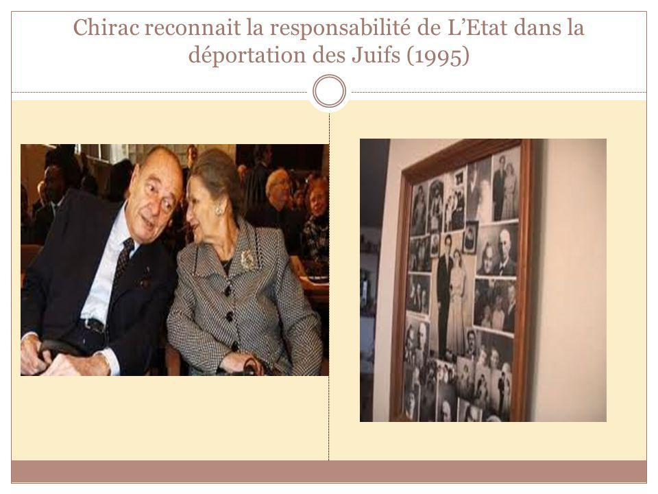 Chirac reconnait la responsabilité de LEtat dans la déportation des Juifs (1995)