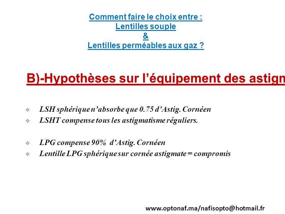 Comment faire le choix entre : Lentilles souple & Lentilles perméables aux gaz ? B)-Hypothèses sur léquipement des astigmates LSH sphérique nabsorbe q