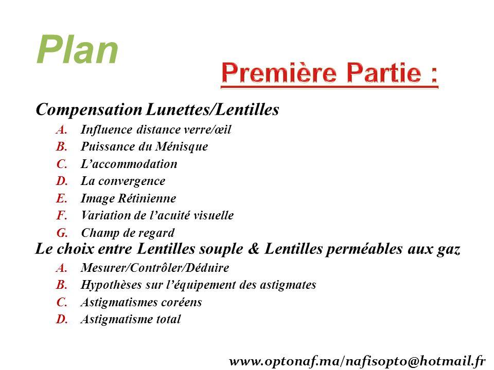 Plan Compensation Lunettes/Lentilles A.Influence distance verre/œil B.Puissance du Ménisque C.Laccommodation D.La convergence E.Image Rétinienne F.Var
