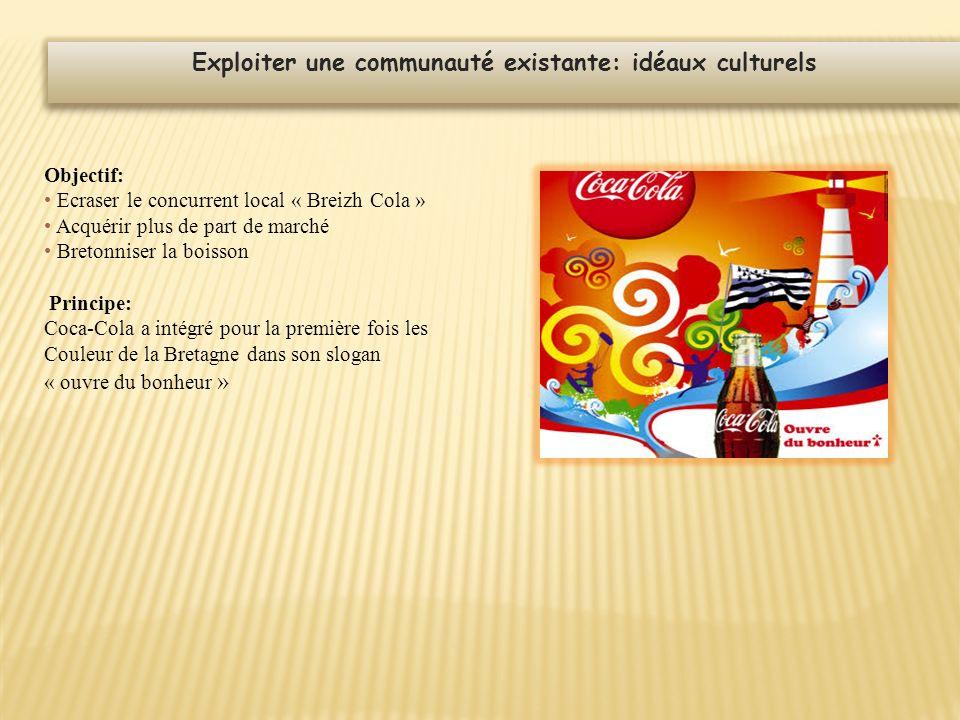 Exploiter une communauté existante: idéaux culturels Objectif: Ecraser le concurrent local « Breizh Cola » Acquérir plus de part de marché Bretonniser