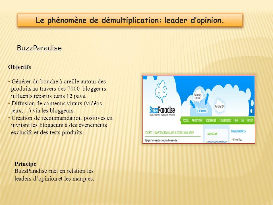 Le phénomène de démultiplication: leader dopinion. BuzzParadise Principe BuzzParadise met en relation les leaders dopinion et les marques. Objectifs G