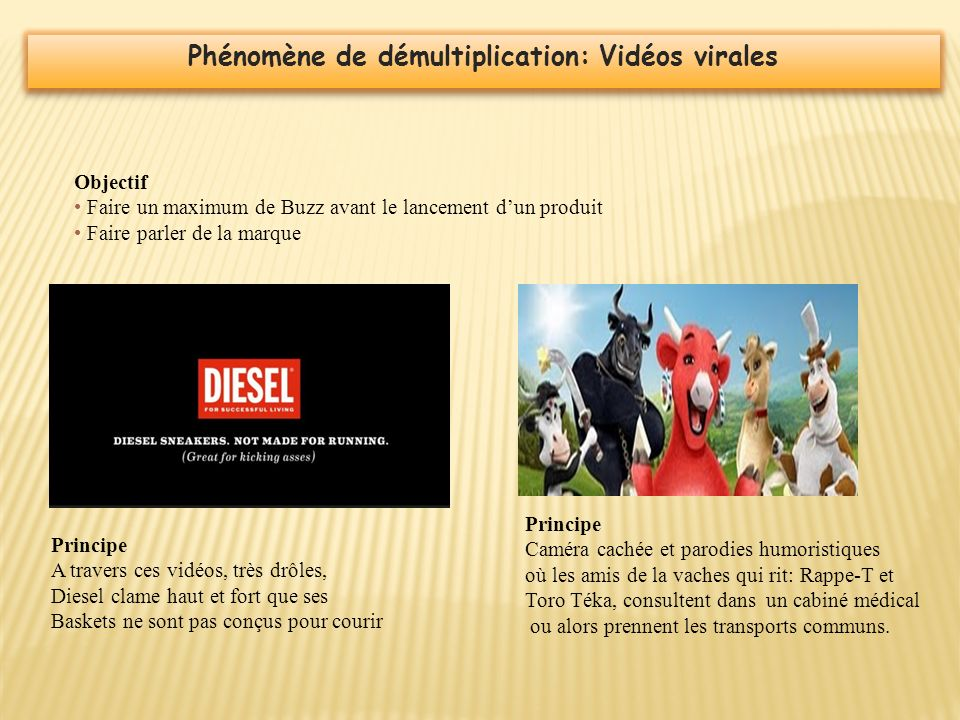 Phénomène de démultiplication: Vidéos virales Objectif Faire un maximum de Buzz avant le lancement dun produit Faire parler de la marque Principe Camé