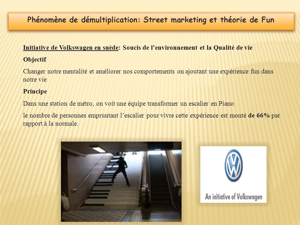 Phénomène de démultiplication: Street marketing et théorie de Fun Initiative de Volkswagen en suède: Soucis de lenvironnement et la Qualité de vie Obj