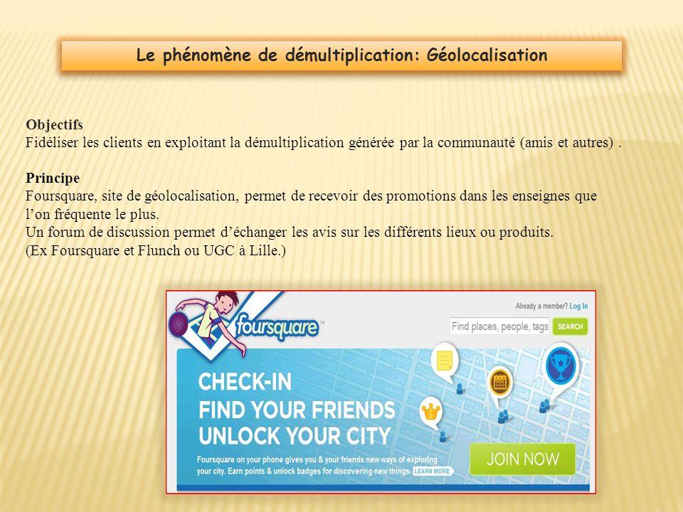 Le phénomène de démultiplication: Géolocalisation Principe Foursquare, site de géolocalisation, permet de recevoir des promotions dans les enseignes q