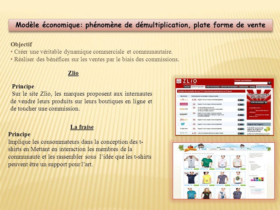 Principe Sur le site Zlio, les marques proposent aux internautes de vendre leurs produits sur leurs boutiques en ligne et de toucher une commission. M