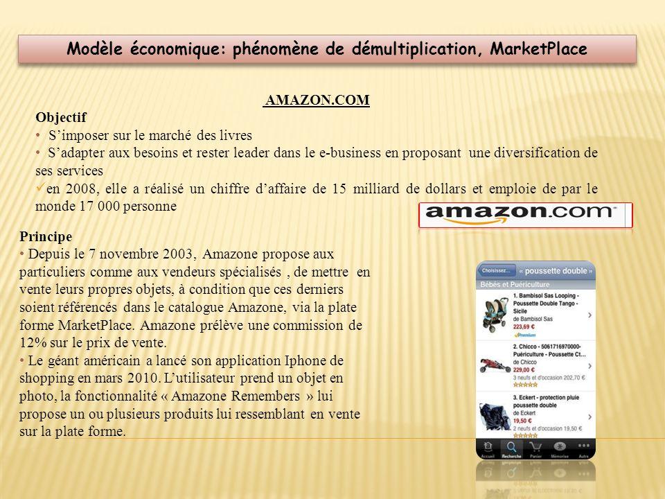 Modèle économique: phénomène de démultiplication, MarketPlace AMAZON.COM Objectif Simposer sur le marché des livres Sadapter aux besoins et rester lea