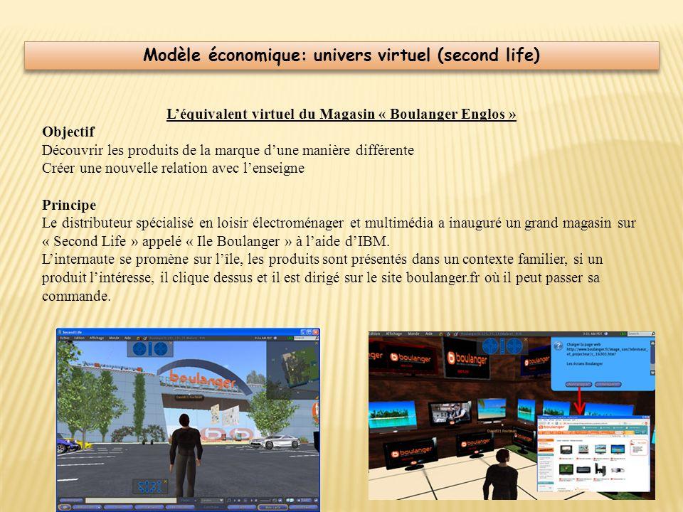 Modèle économique: univers virtuel (second life) Léquivalent virtuel du Magasin « Boulanger Englos » Objectif Découvrir les produits de la marque dune