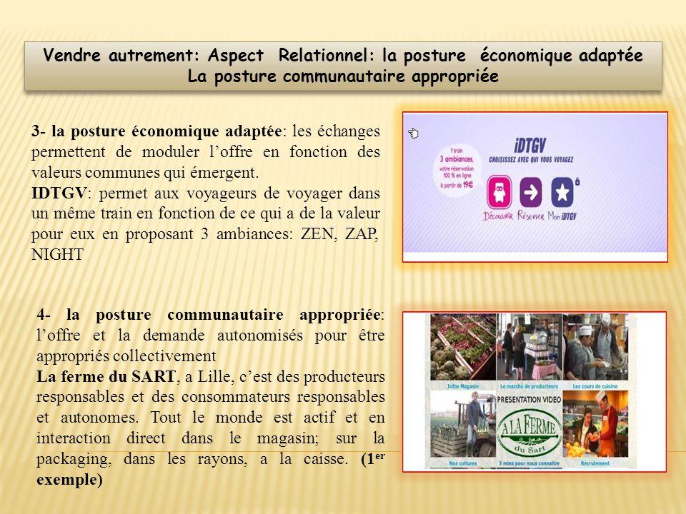 3- la posture économique adaptée: les échanges permettent de moduler loffre en fonction des valeurs communes qui émergent. IDTGV: permet aux voyageurs