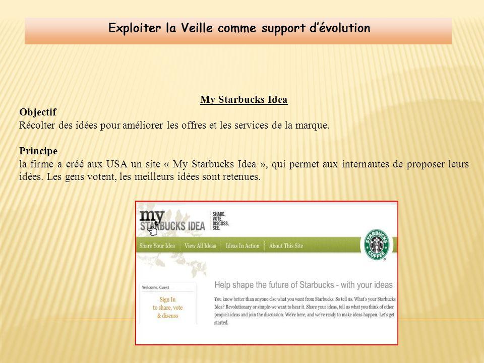 Exploiter la Veille comme support dévolution My Starbucks Idea Objectif Récolter des idées pour améliorer les offres et les services de la marque. Pri