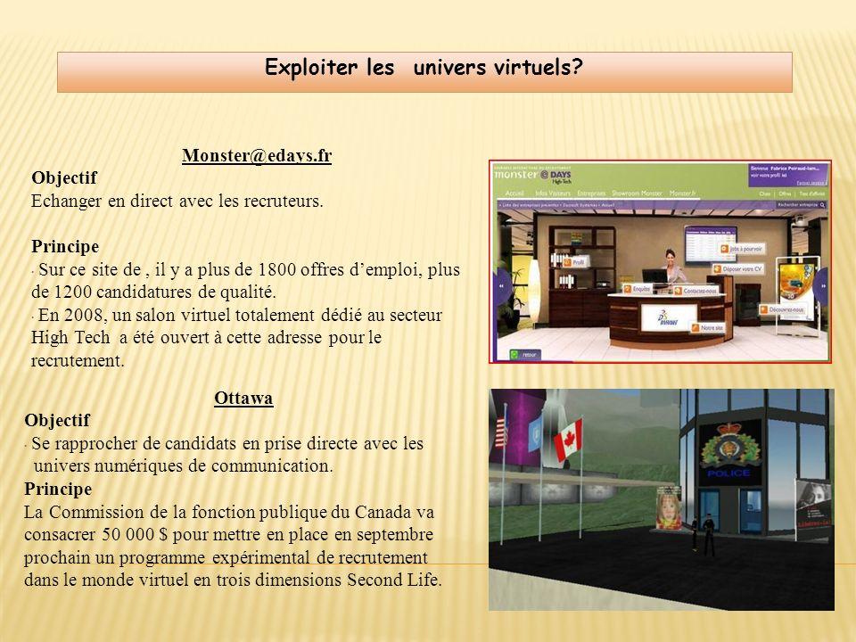 Monster@edays.fr Objectif Echanger en direct avec les recruteurs. Principe Sur ce site de, il y a plus de 1800 offres demploi, plus de 1200 candidatur
