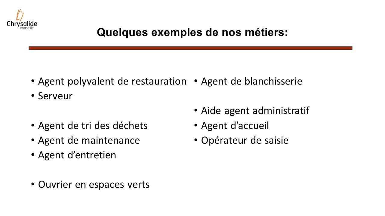 Quelques exemples de nos métiers: Agent polyvalent de restauration Serveur Agent de tri des déchets Agent de maintenance Agent dentretien Ouvrier en e