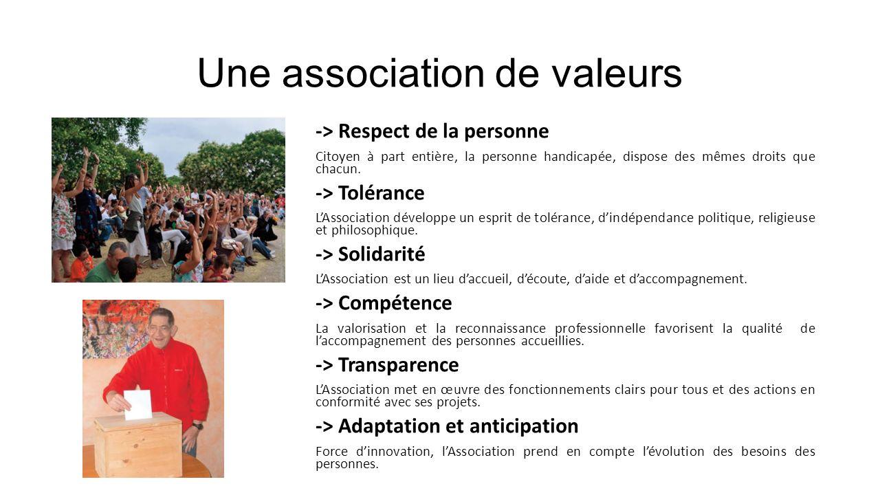 Une association de valeurs -> Respect de la personne Citoyen à part entière, la personne handicapée, dispose des mêmes droits que chacun. -> Tolérance
