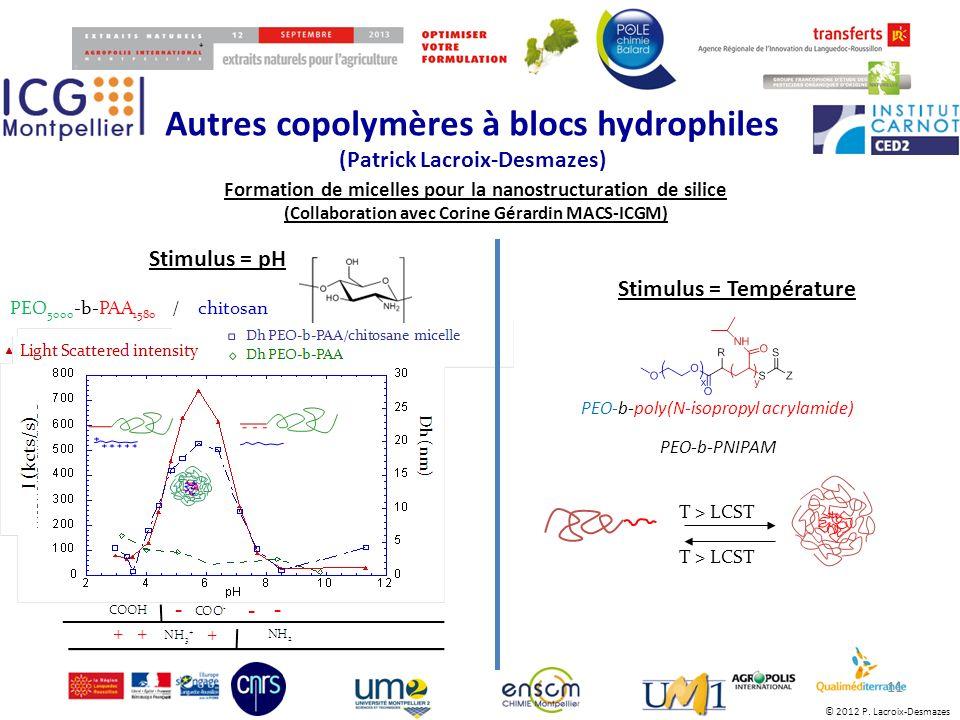 © 2012 P. Lacroix-Desmazes Autres copolymères à blocs hydrophiles (Patrick Lacroix-Desmazes) 11 Formation de micelles pour la nanostructuration de sil
