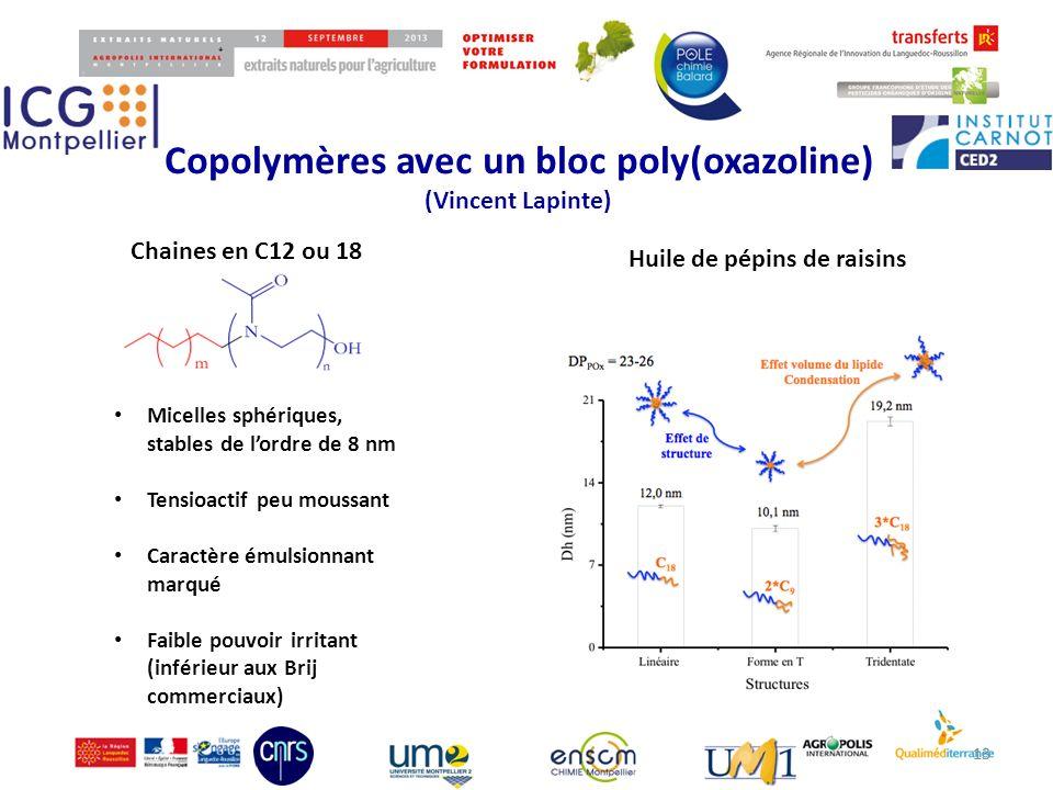 Copolymères avec un bloc poly(oxazoline) (Vincent Lapinte) 13 Chaines en C12 ou 18 Huile de pépins de raisins Micelles sphériques, stables de lordre d