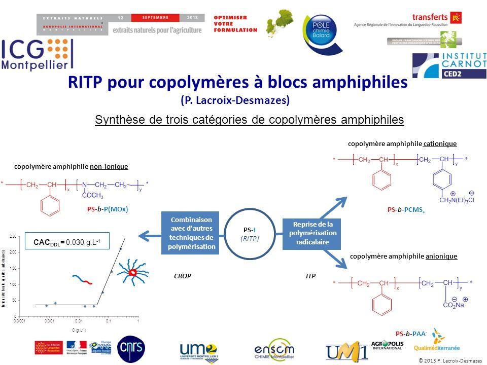 © 2013 P. Lacroix-Desmazes RITP pour copolymères à blocs amphiphiles (P. Lacroix-Desmazes) Synthèse de trois catégories de copolymères amphiphiles PS-