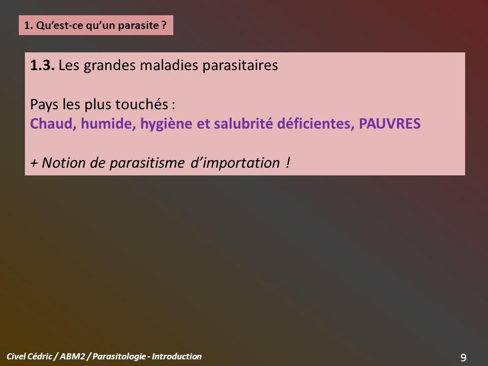 Civel Cédric / ABM2 / Parasitologie - Introduction 10 1.