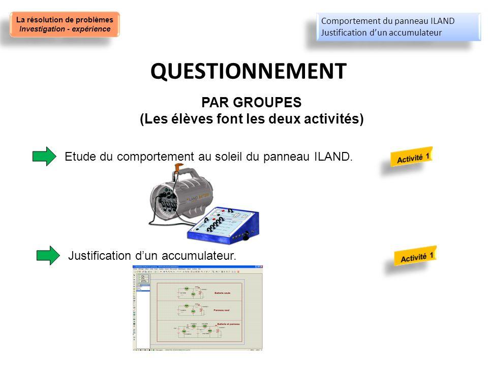 QUESTIONNEMENT PAR GROUPES (Les élèves font les deux activités) La résolution de problèmes Investigation - expérience La résolution de problèmes Inves
