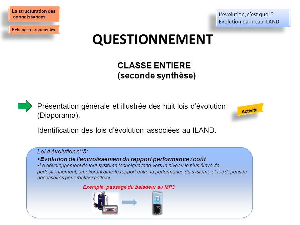 QUESTIONNEMENT Présentation générale et illustrée des huit lois dévolution (Diaporama). Identification des lois dévolution associées au ILAND. CLASSE