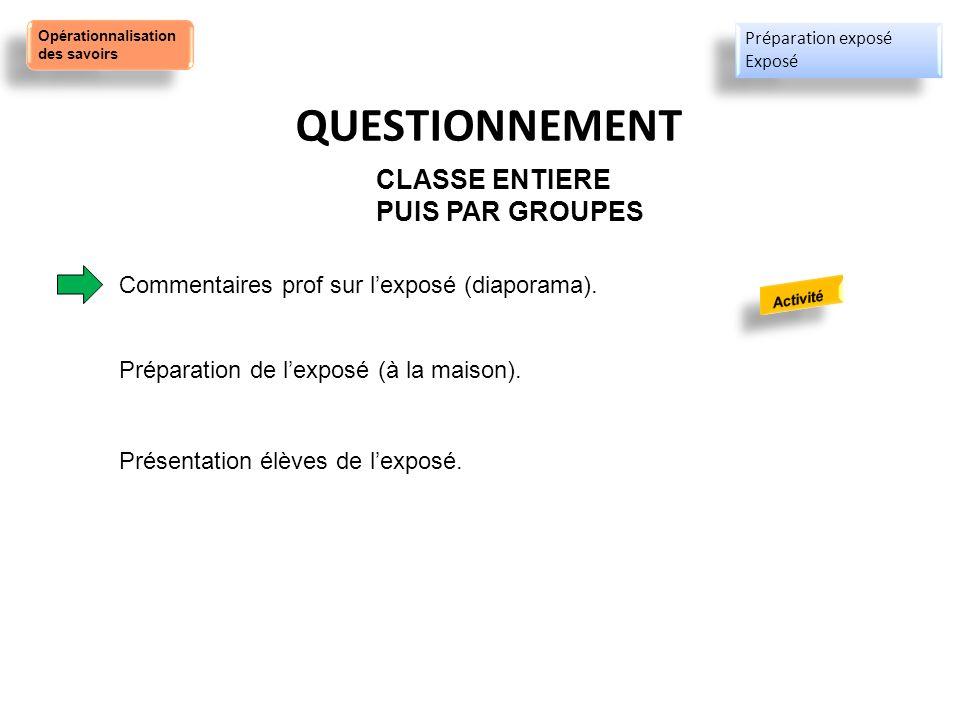 QUESTIONNEMENT Commentaires prof sur lexposé (diaporama). CLASSE ENTIERE PUIS PAR GROUPES Présentation élèves de lexposé. Préparation de lexposé (à la