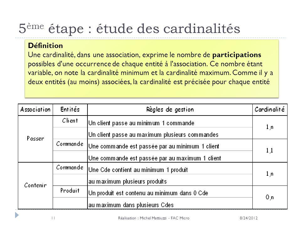5 ème étape : étude des cardinalités 8/24/2012Réalisation : Michel Mattiuzzi - FAC Micro11 Définition Une cardinalité, dans une association, exprime l