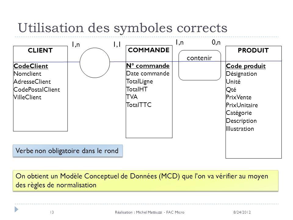 contenir Utilisation des symboles corrects 8/24/2012Réalisation : Michel Mattiuzzi - FAC Micro13 COMMANDE N° commande Date commande TotalLigne TotalHT