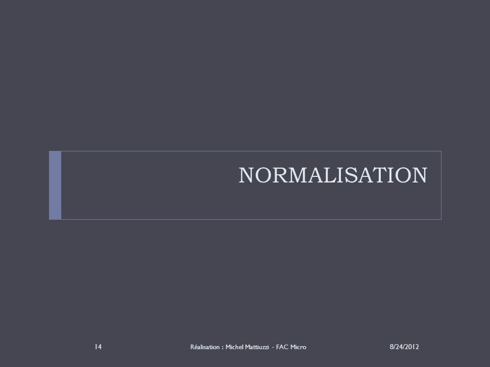 NORMALISATION 8/24/2012 Réalisation : Michel Mattiuzzi - FAC Micro 14