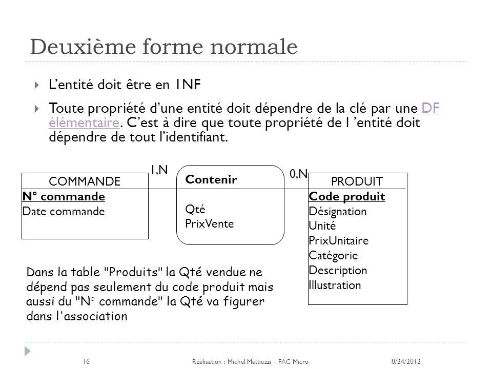 Contenir Qté PrixVente Deuxième forme normale 8/24/2012 Réalisation : Michel Mattiuzzi - FAC Micro 16 Lentité doit être en 1NF Toute propriété dune en