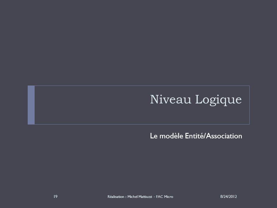 Niveau Logique Le modèle Entité/Association 8/24/201219 Réalisation : Michel Mattiuzzi - FAC Micro