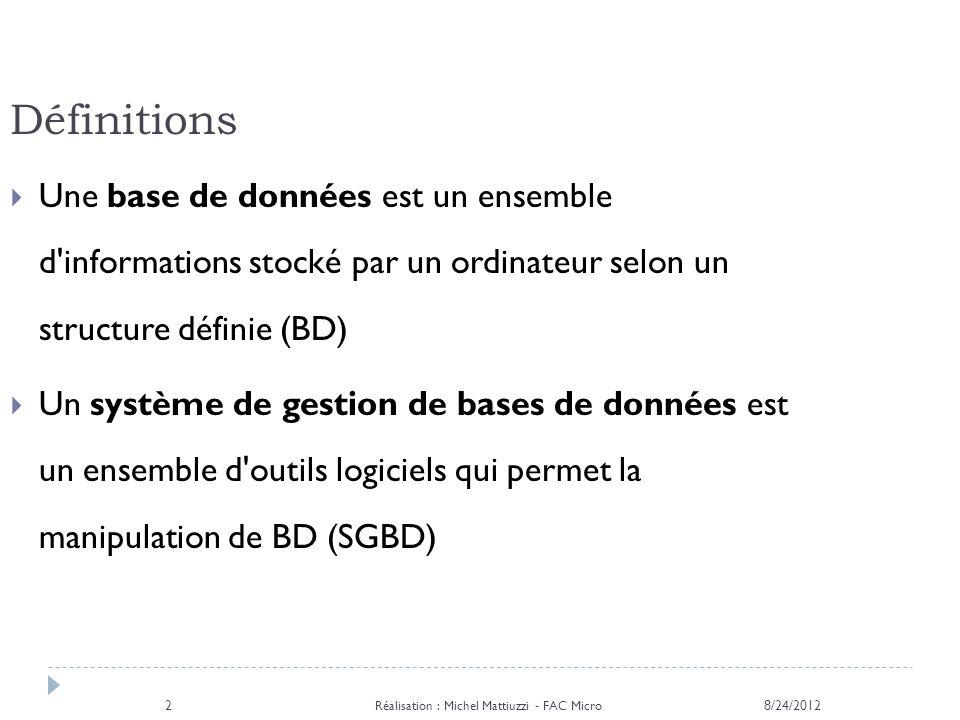 Définitions Une base de données est un ensemble d'informations stocké par un ordinateur selon un structure définie (BD) Un système de gestion de bases