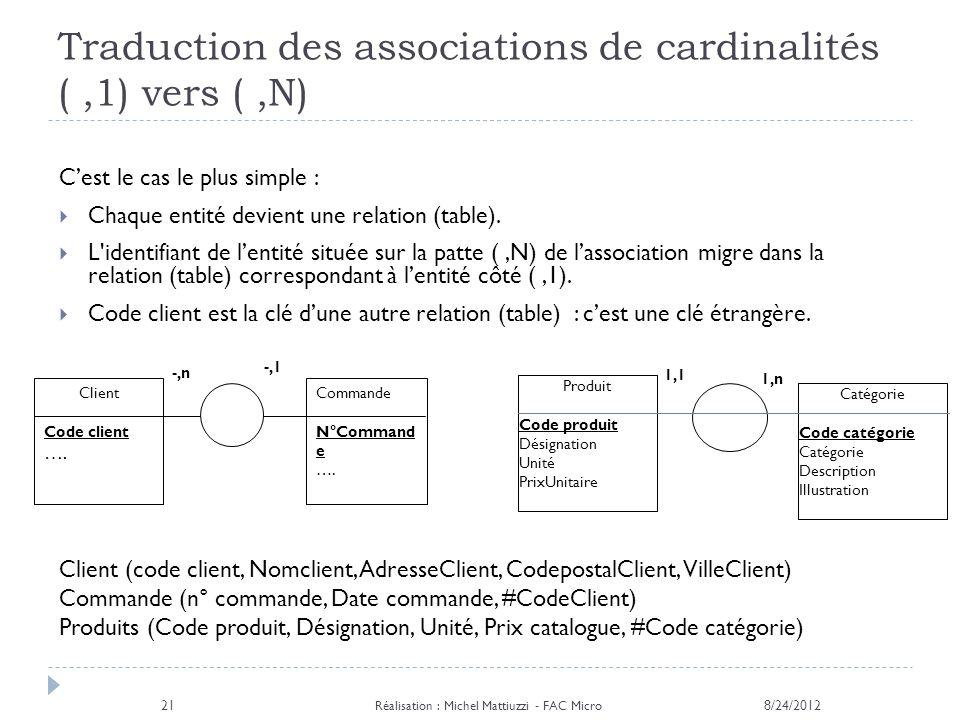 Traduction des associations de cardinalités (,1) vers (,N) Cest le cas le plus simple : Chaque entité devient une relation (table). L'identifiant de l