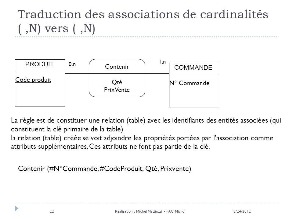 Traduction des associations de cardinalités (,N) vers (,N) 8/24/2012Réalisation : Michel Mattiuzzi - FAC Micro22 La règle est de constituer une relati
