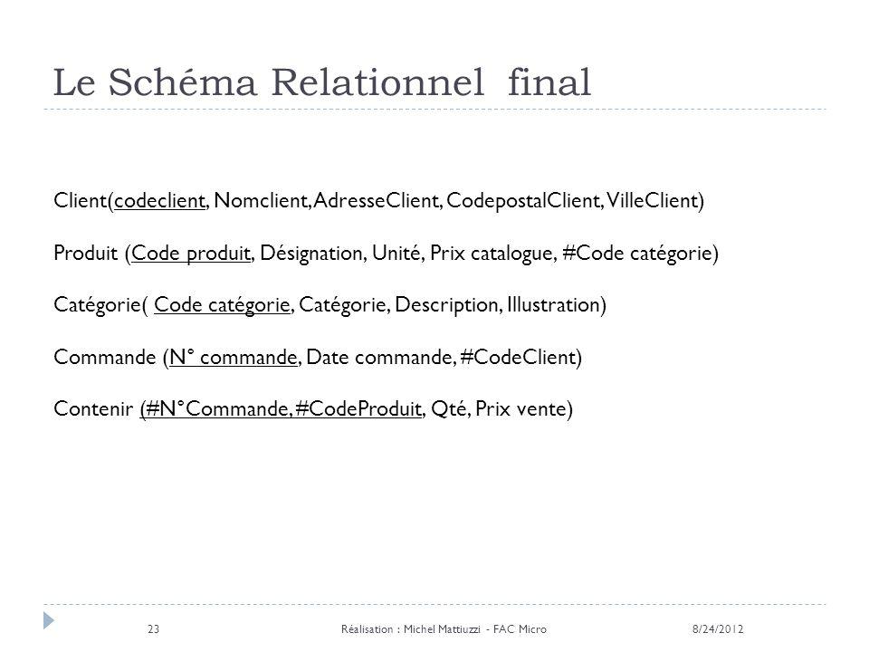 Le Schéma Relationnel final 8/24/2012Réalisation : Michel Mattiuzzi - FAC Micro23 Client(codeclient, Nomclient, AdresseClient, CodepostalClient, Ville