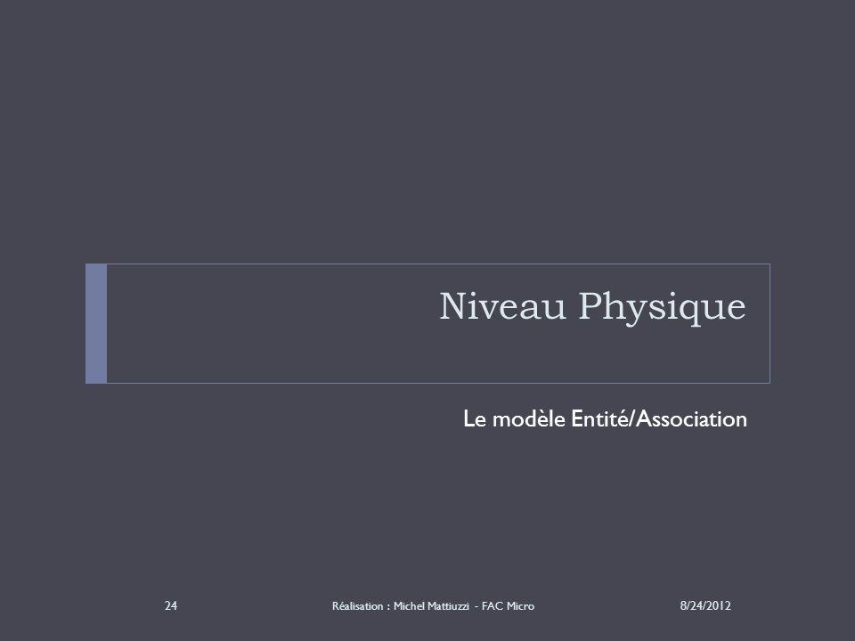 Niveau Physique Le modèle Entité/Association 8/24/201224 Réalisation : Michel Mattiuzzi - FAC Micro